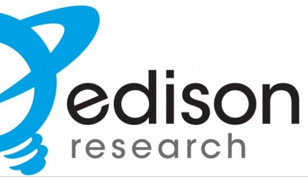 საპრეზიდენტო არჩევნები 2018 - Edison Research ეგზიტპოლების შესახებ ბრიფინგს გამართავს