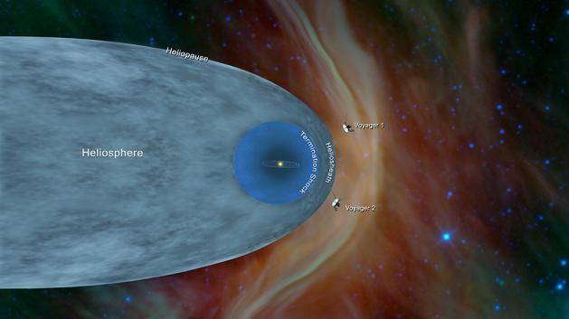 41- წლიანი მოგზაურობის შემდეგ ნასას Voyager 2-მა მზის სისტემა დატოვა | ვიდეო