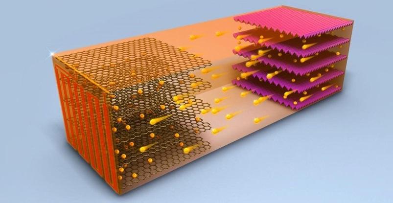 მეცნიერებმა შექმნეს ტექნოლოგია, რომელსაც ელექტრომობილის დამუხტვა 10 წუთში შეუძლია
