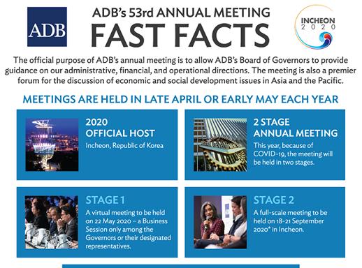 22 მაისს  ADB-ს მმართველთა საბჭოს 53-ე ყოველწლიური შეხვედრა გაიმართება
