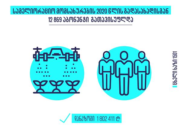 სამელიორაციო  მომსახურების 2020 წლის გადასახადისგან  12 869 აბონენტი გათავისუფლდა, დანაზოგმა  1 802 411  ლარი შეადგინა